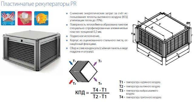 Теплообменник korf рекуператор pr 60-35 пластинчатый вторичный теплообменник навьен цена
